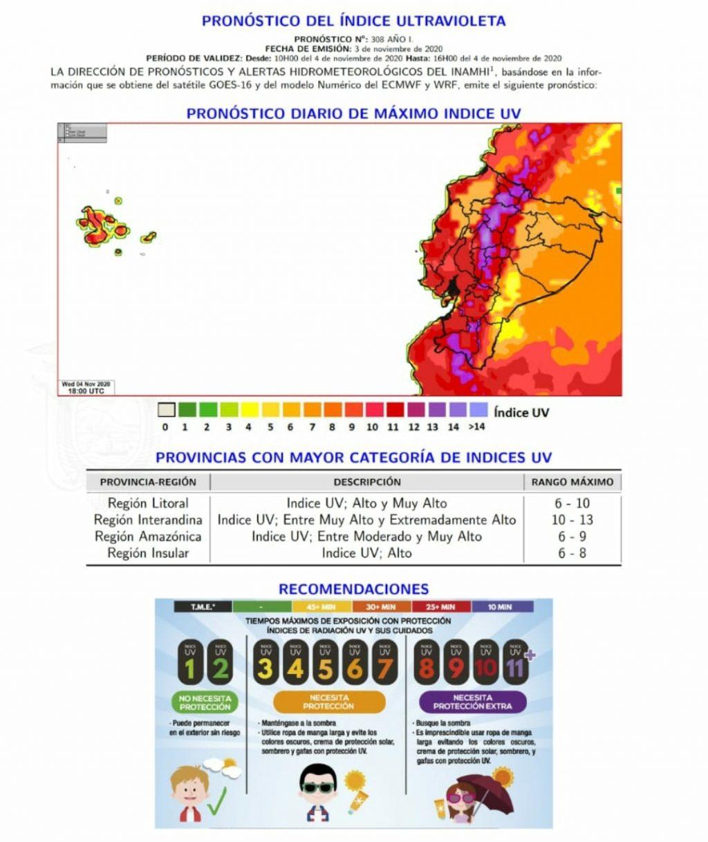 En Manabí la radiación solar estará muy alta este 4 de noviembre